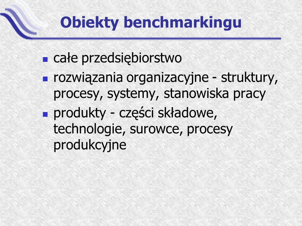 Obiekty benchmarkingu całe przedsiębiorstwo rozwiązania organizacyjne - struktury, procesy, systemy, stanowiska pracy produkty - części składowe, tech