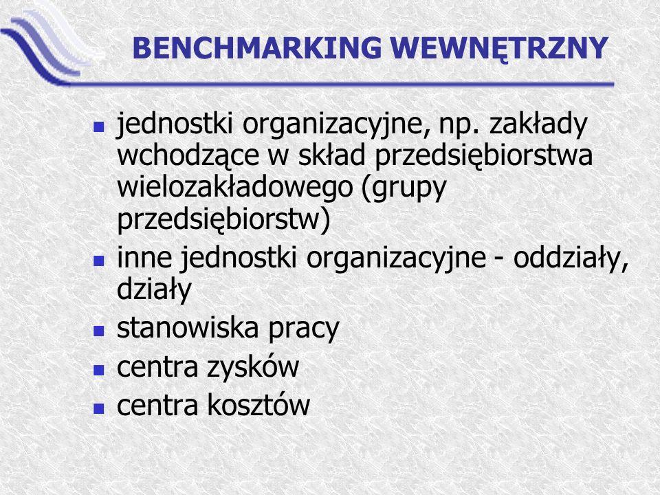 BENCHMARKING WEWNĘTRZNY jednostki organizacyjne, np. zakłady wchodzące w skład przedsiębiorstwa wielozakładowego (grupy przedsiębiorstw) inne jednostk