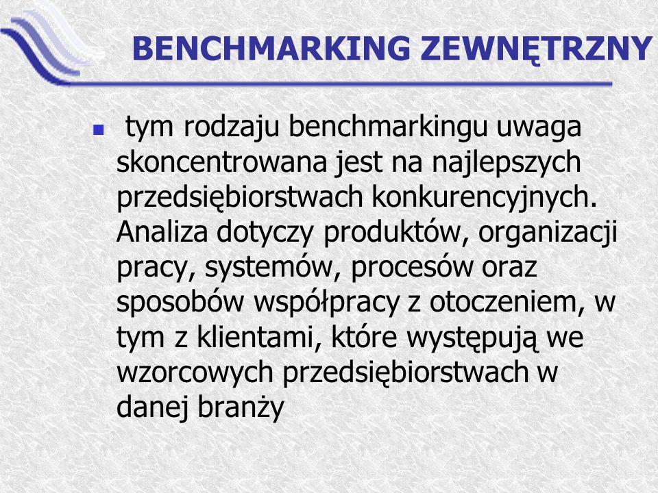 BENCHMARKING ZEWNĘTRZNY tym rodzaju benchmarkingu uwaga skoncentrowana jest na najlepszych przedsiębiorstwach konkurencyjnych. Analiza dotyczy produkt