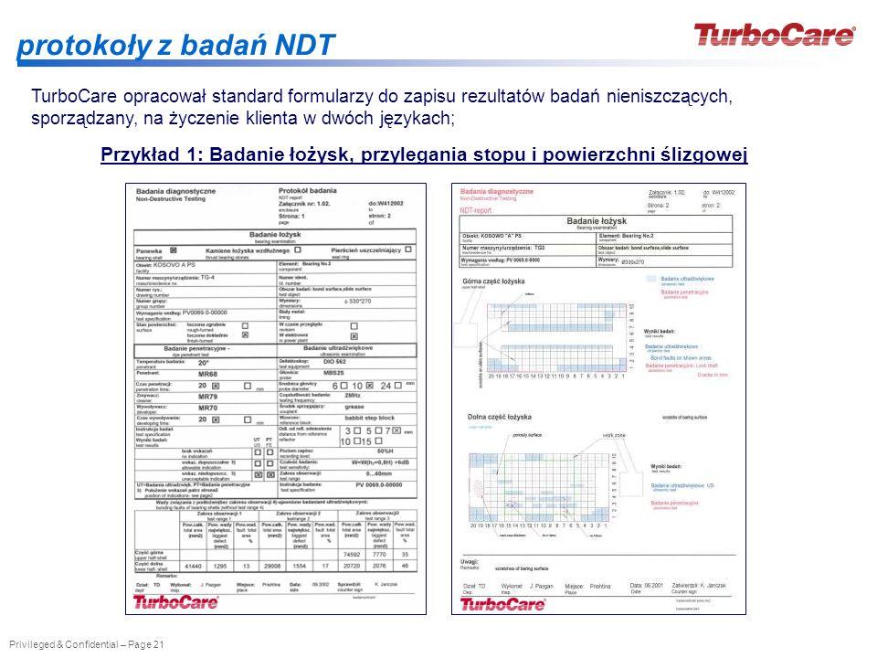 Privileged & Confidential – Page 21 protokoły z badań NDT TurboCare opracował standard formularzy do zapisu rezultatów badań nieniszczących, sporządza