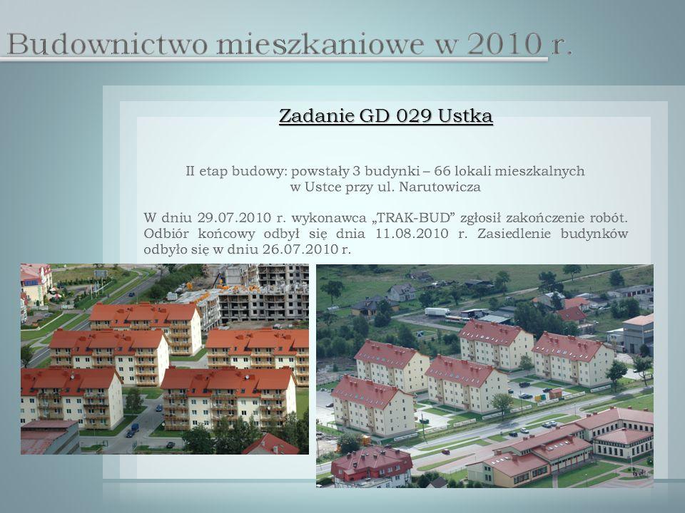 Zadanie GD 024 Gdynia Zadanie GD 031/492 Darłowo Ogółem planuje się uzyskać 20 efektów mieszkaniowych w 2011 r.