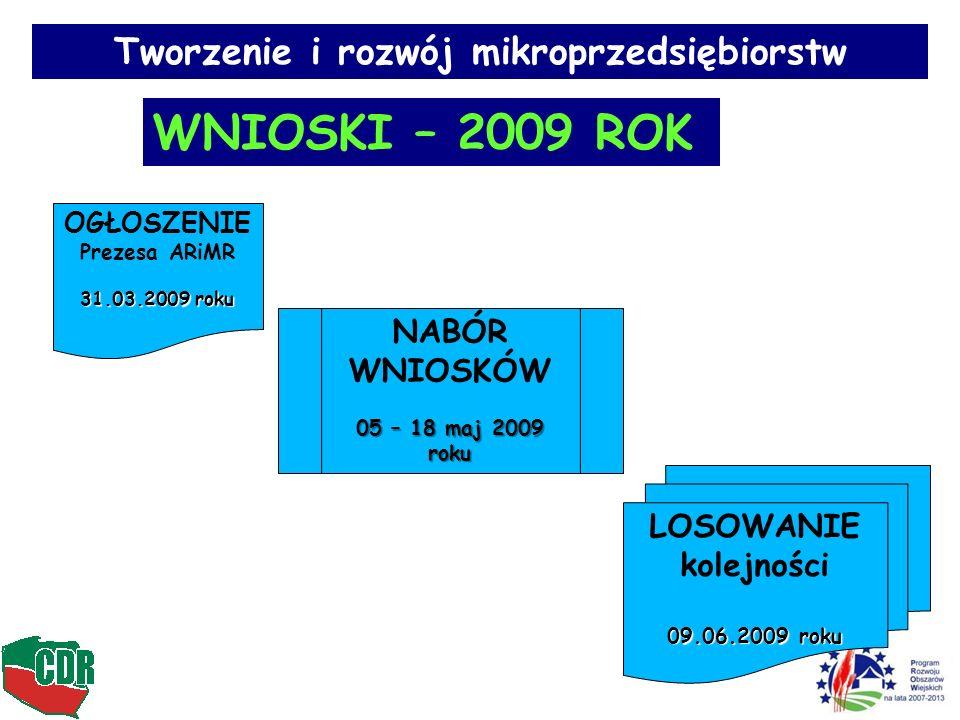 Tworzenie i rozwój mikroprzedsiębiorstw WNIOSKI – 2009 ROK OGŁOSZENIE Prezesa ARiMR 31.03.2009 roku NABÓR WNIOSKÓW 05 – 18 maj 2009 roku LOSOWANIE kol