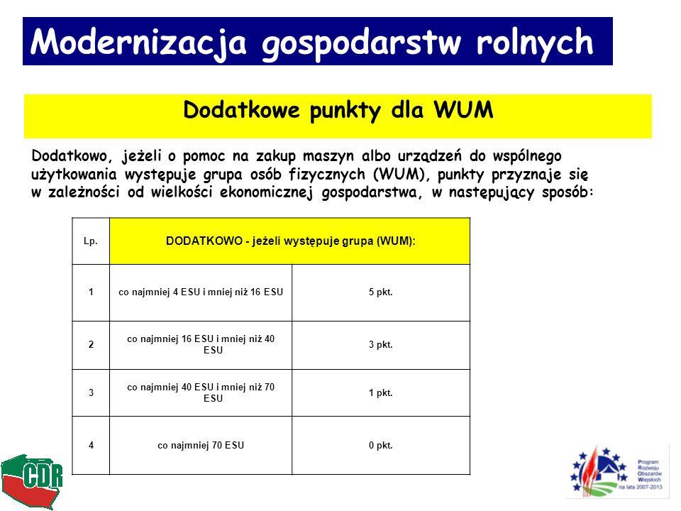 Modernizacja gospodarstw rolnych Lp. DODATKOWO - jeżeli występuje grupa (WUM): 1co najmniej 4 ESU i mniej niż 16 ESU5 pkt. 2 co najmniej 16 ESU i mnie