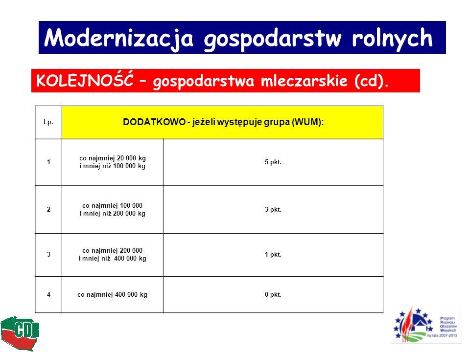Modernizacja gospodarstw rolnych Lp. DODATKOWO - jeżeli występuje grupa (WUM): 1 co najmniej 20 000 kg i mniej niż 100 000 kg 5 pkt. 2 co najmniej 100