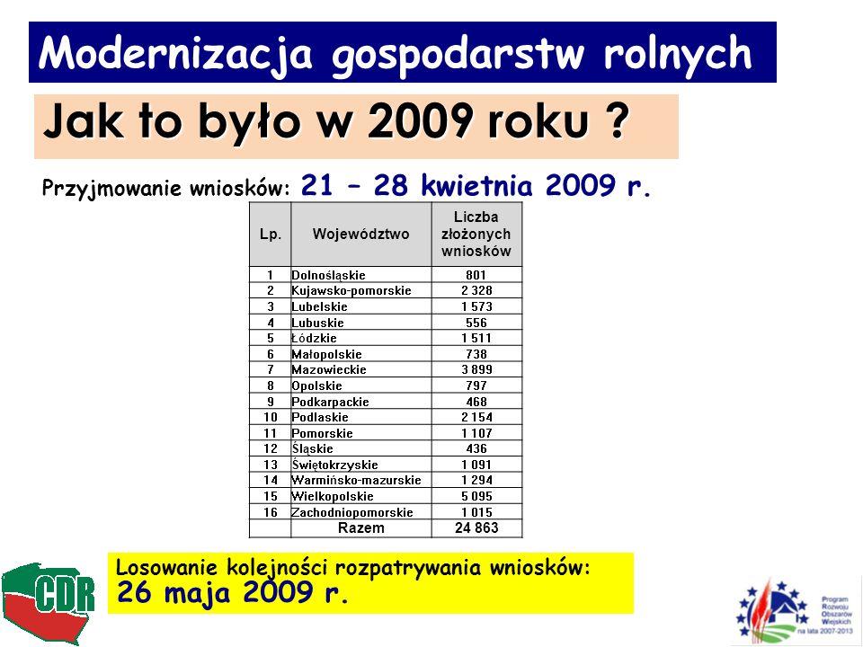 Modernizacja gospodarstw rolnych ak to było w 2009 roku ? Jak to było w 2009 roku ? Przyjmowanie wniosków: 21 – 28 kwietnia 2009 r. Losowanie kolejnoś