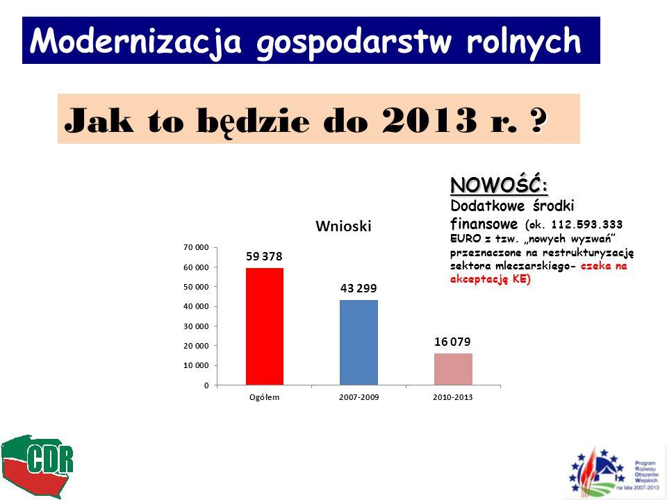 ? Jak to b ę dzie do 2013 r. ? NOWOŚĆ: Dodatkowe środki finansowe (ok. 112.593.333 EURO z tzw. nowych wyzwań przeznaczone na restrukturyzację sektora
