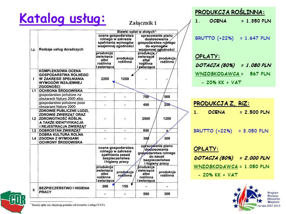 6 Katalog usług: Załącznik 1 PRODUKCJA ROŚLINNA: 1.OCENA = 1.350 PLN BRUTTO (+22%) = 1.647 PLN OPŁATY: DOTACJA (80%) = 1.080 PLN WNIOSKODAWCA = 567 PLN - 20% KK + VAT PRODUKCJA Z, RiZ: 1.OCENA = 2.500 PLN BRUTTO (+22%) = 3.050 PLN OPŁATY: DOTACJA (80%) = 2.000 PLN WNIOSKODAWCA = 1.050 PLN - 20% KK + VAT