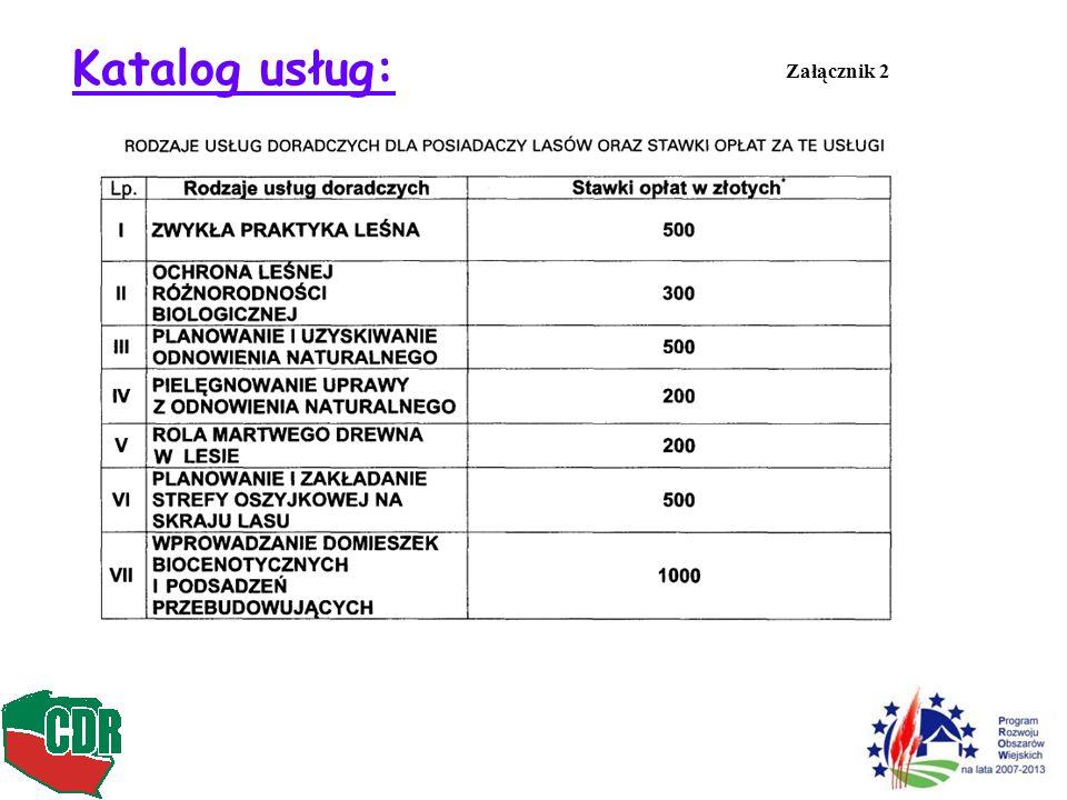 7 Katalog usług: Załącznik 2