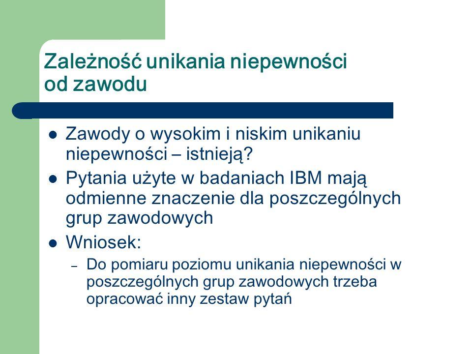 Zależność unikania niepewności od zawodu Zawody o wysokim i niskim unikaniu niepewności – istnieją? Pytania użyte w badaniach IBM mają odmienne znacze