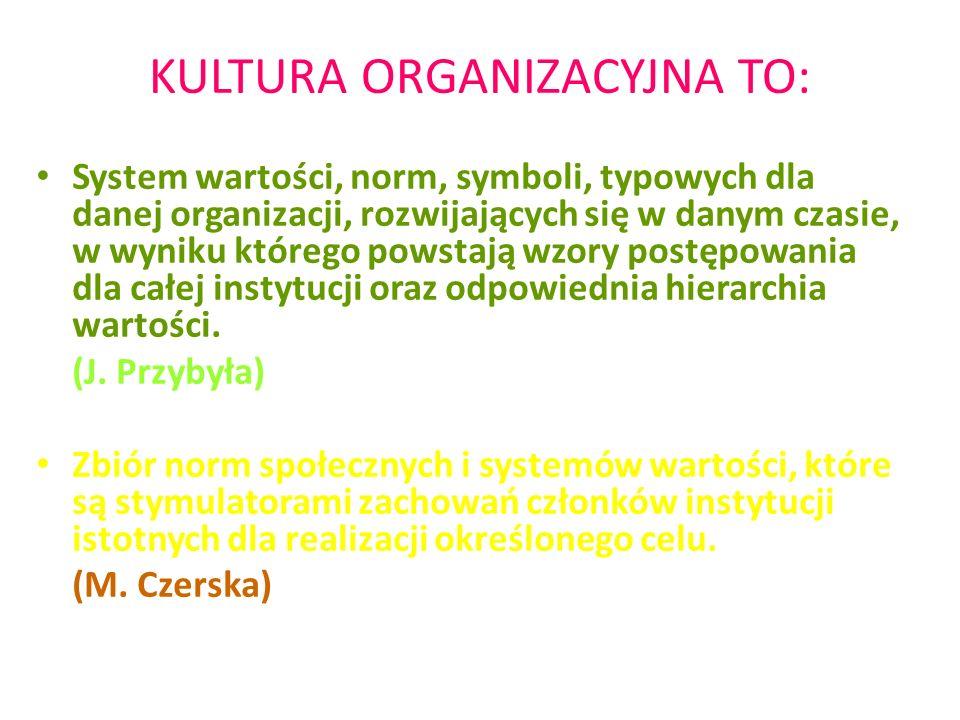 KULTURA ORGANIZACYJNA TO: System wartości, norm, symboli, typowych dla danej organizacji, rozwijających się w danym czasie, w wyniku którego powstają