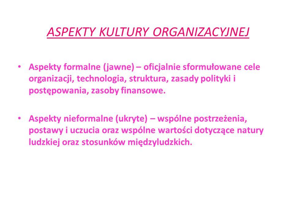 ASPEKTY KULTURY ORGANIZACYJNEJ Aspekty formalne (jawne) – oficjalnie sformułowane cele organizacji, technologia, struktura, zasady polityki i postępow