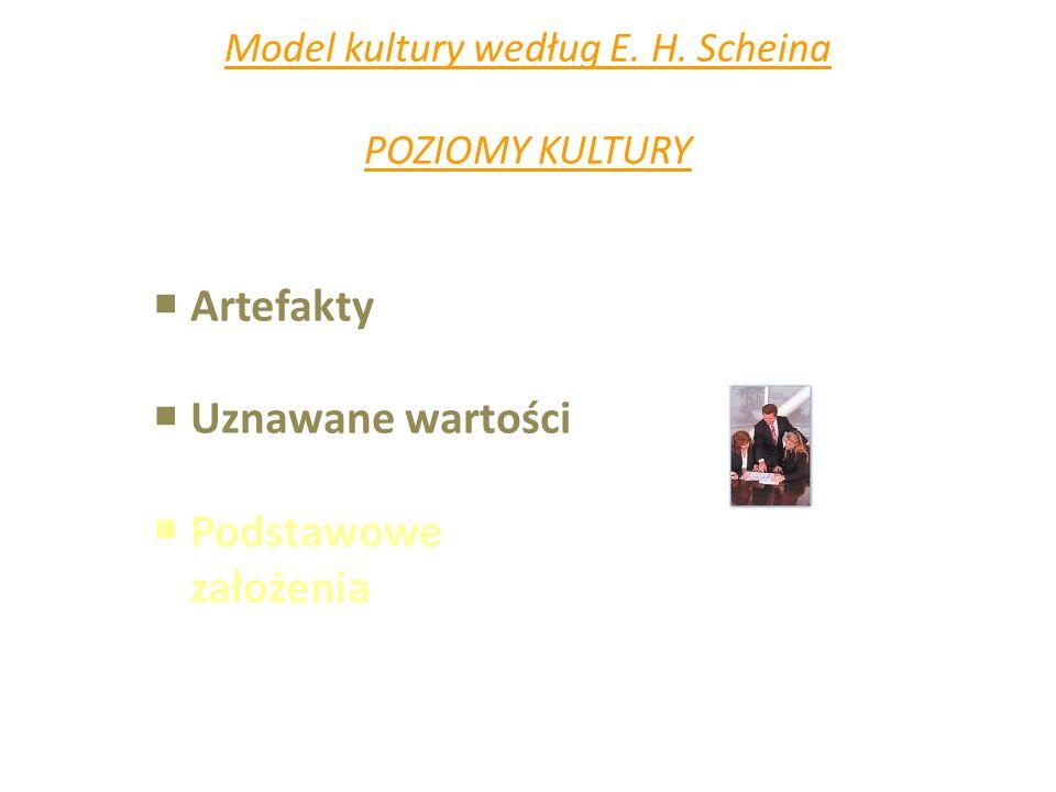 Model kultury według E. H. Scheina POZIOMY KULTURY Artefakty Uznawane wartości Podstawowe założenia
