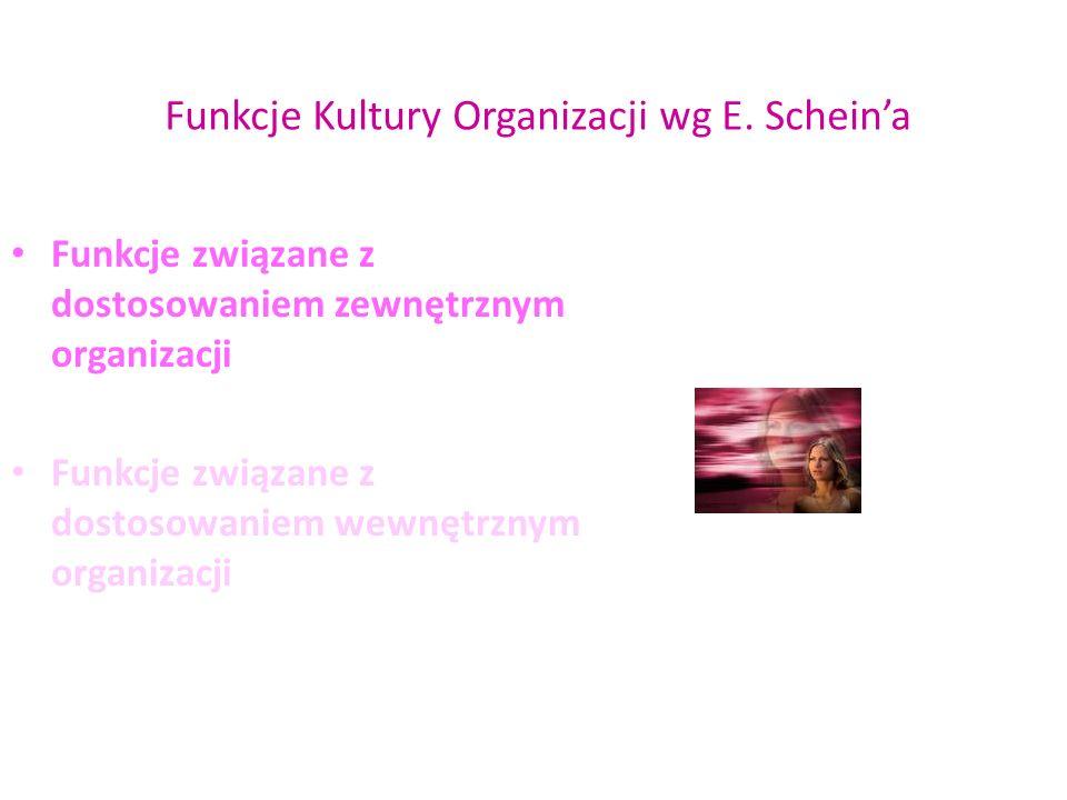 Funkcje Kultury Organizacji wg E. Scheina Funkcje związane z dostosowaniem zewnętrznym organizacji Funkcje związane z dostosowaniem wewnętrznym organi