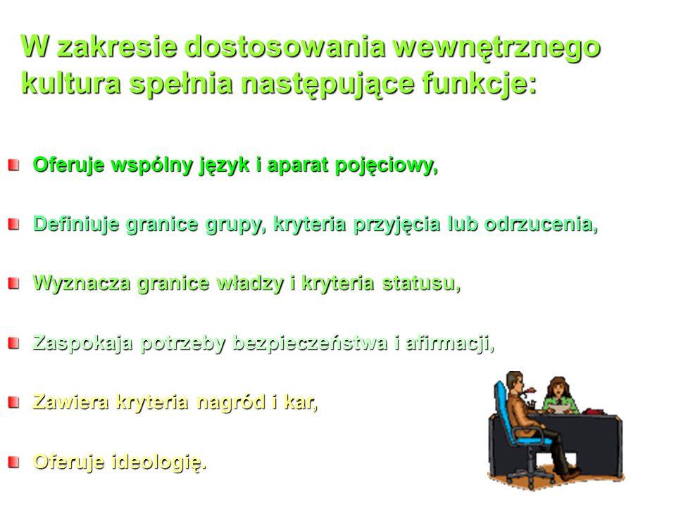 W zakresie dostosowania wewnętrznego kultura spełnia następujące funkcje: Oferuje wspólny język i aparat pojęciowy, Definiuje granice grupy, kryteria