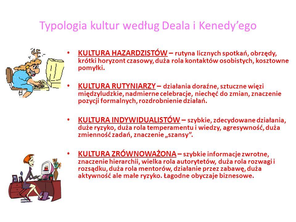 Typologia kultur według Deala i Kenedyego KULTURA HAZARDZISTÓW – rutyna licznych spotkań, obrzędy, krótki horyzont czasowy, duża rola kontaktów osobis