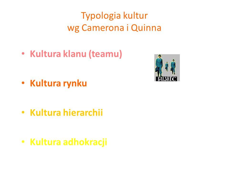 Typologia kultur wg Camerona i Quinna Kultura klanu (teamu) Kultura rynku Kultura hierarchii Kultura adhokracji