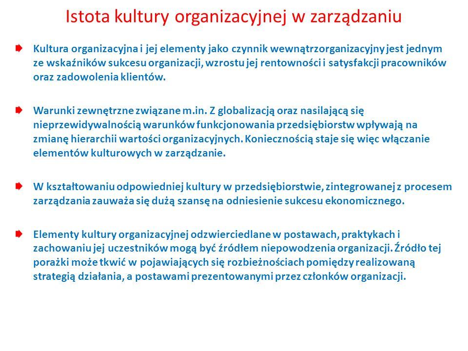 Istota kultury organizacyjnej w zarządzaniu Kultura organizacyjna i jej elementy jako czynnik wewnątrzorganizacyjny jest jednym ze wskaźników sukcesu