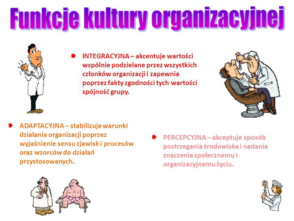 INTEGRACYJNA – akcentuje wartości wspólnie podzielane przez wszystkich członków organizacji i zapewnia poprzez fakty zgodności tych wartości spójność