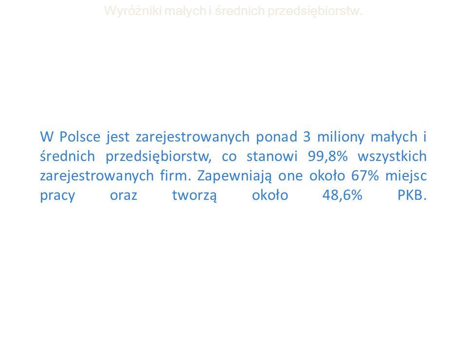 W Polsce jest zarejestrowanych ponad 3 miliony małych i średnich przedsiębiorstw, co stanowi 99,8% wszystkich zarejestrowanych firm. Zapewniają one ok