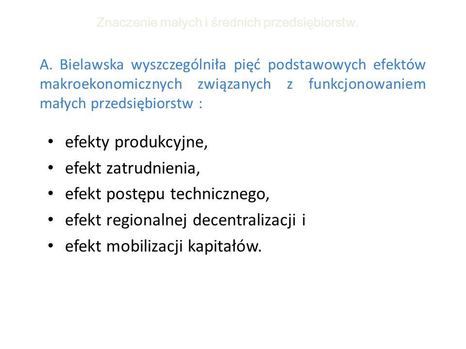 A. Bielawska wyszczególniła pięć podstawowych efektów makroekonomicznych związanych z funkcjonowaniem małych przedsiębiorstw : efekty produkcyjne, efe
