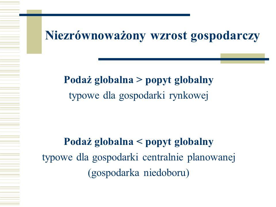 Rodzaje wzrostu gospodarczego Kryterium: tempo wzrostu 1.Równomierny (stałe tempo wzrostu) 2.Przyspieszony (rosnące tempo wzrostu) 3.Malejący (malejące tempo wzrostu)