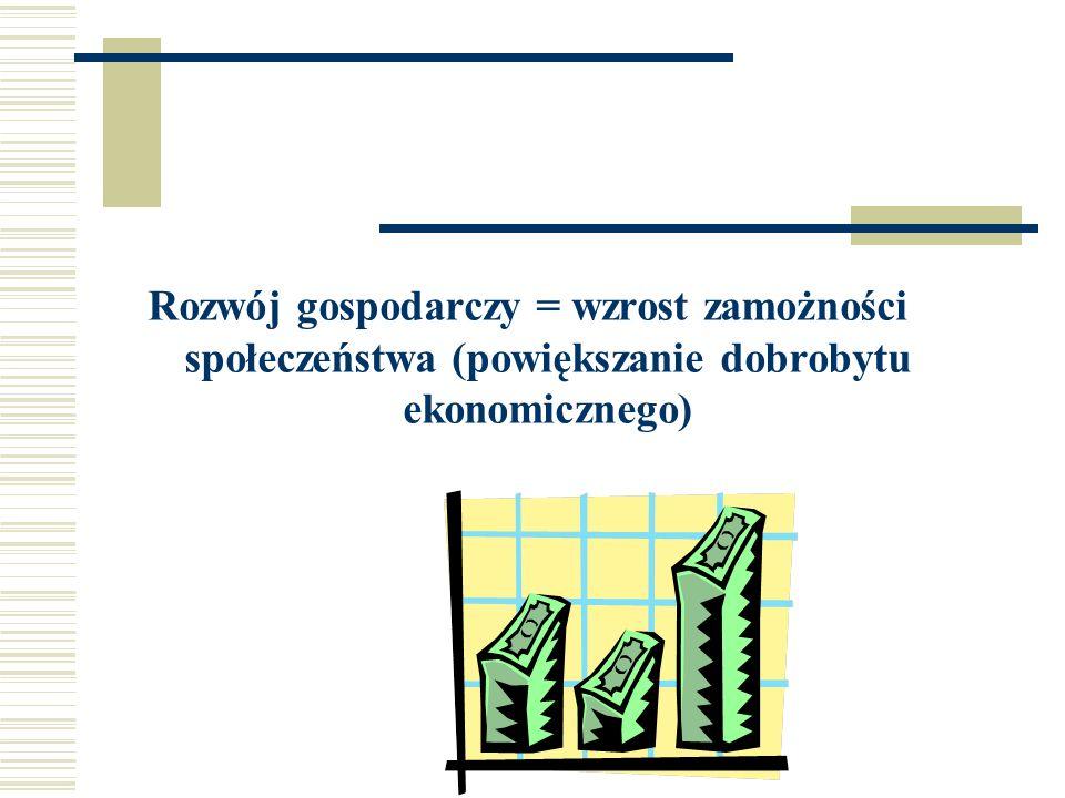 Typy rozwoju 1.Rozwój spontaniczny - przekształcenia dokonują się samoczynnie, w wyniku samodzielnych, niezależnie podejmowanych działań jednostek gospodarczych.