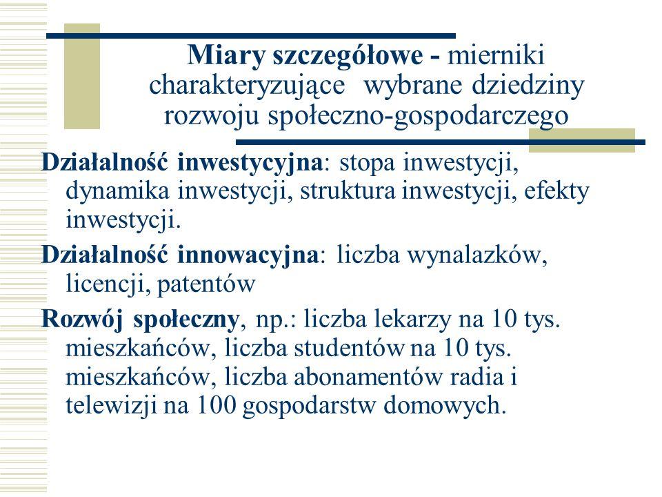 Miary szczegółowe - mierniki charakteryzujące wybrane dziedziny rozwoju społeczno-gospodarczego Działalność inwestycyjna: stopa inwestycji, dynamika i