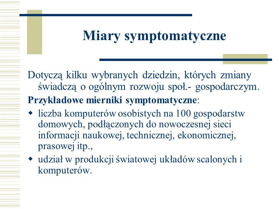 Miary symptomatyczne Dotyczą kilku wybranych dziedzin, których zmiany świadczą o ogólnym rozwoju społ.- gospodarczym. Przykładowe mierniki symptomatyc