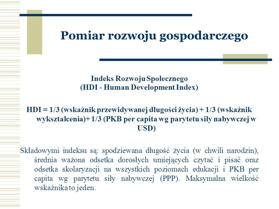Wskaźniki ubóstwa HPI-1 (krajów słabo rozwiniętych).