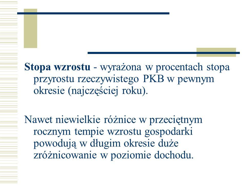 PKB Polski w 2070 roku (w bln zł/w cenach z 2001 roku) w przypadku, gdyby tempo wzrostu gospodarki wyniosło w latach 2002-2070 przeciętnie odpowiednio: (a) 1 proc., (b) 3 proc., c) 4 proc., (d) 5 proc.