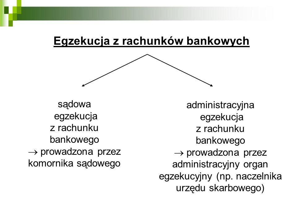 sądowa egzekucja z rachunku bankowego prowadzona przez komornika sądowego administracyjna egzekucja z rachunku bankowego prowadzona przez administracy