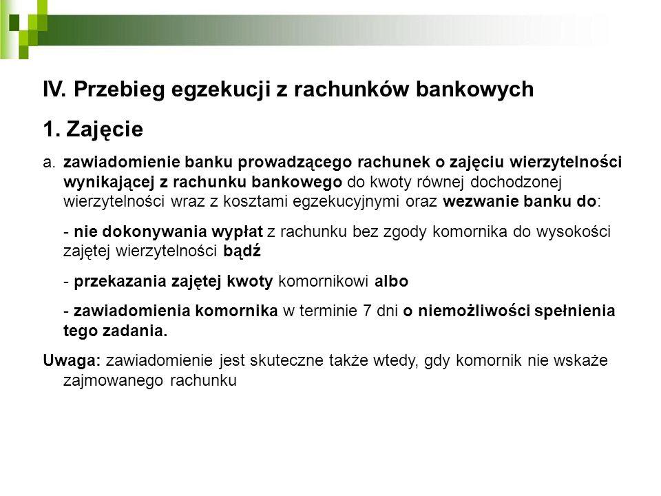 IV. Przebieg egzekucji z rachunków bankowych 1. Zajęcie a.zawiadomienie banku prowadzącego rachunek o zajęciu wierzytelności wynikającej z rachunku ba