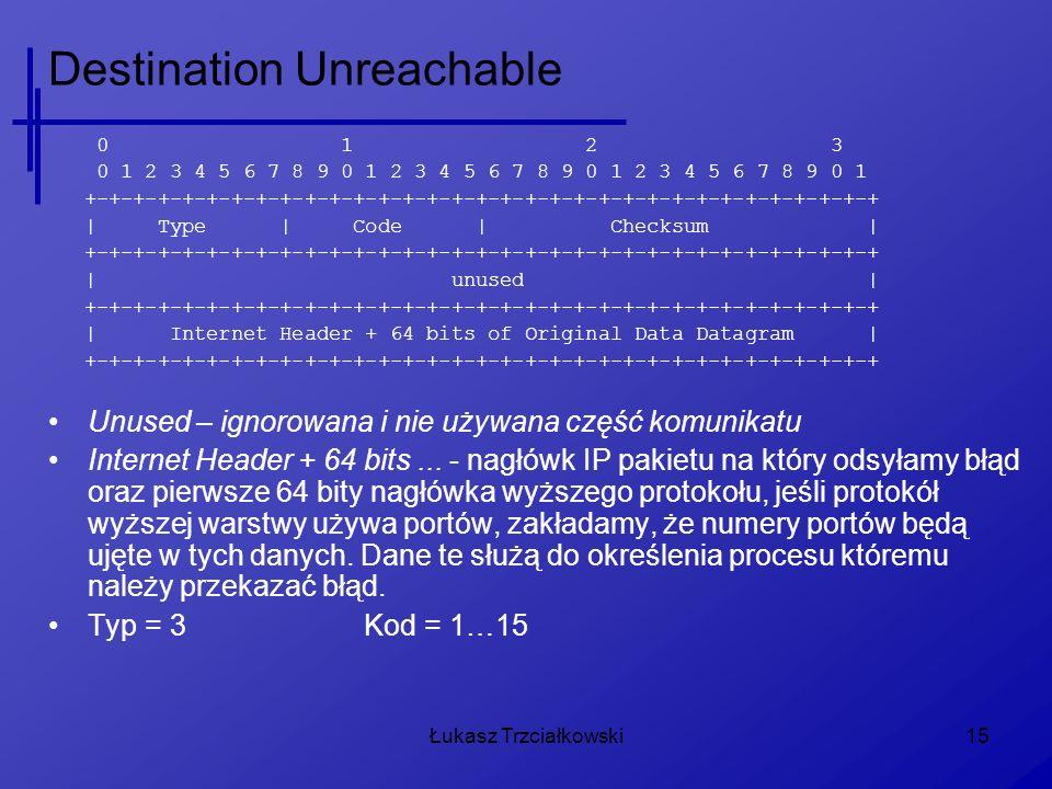 Łukasz Trzciałkowski15 Destination Unreachable 0 1 2 3 0 1 2 3 4 5 6 7 8 9 0 1 2 3 4 5 6 7 8 9 0 1 2 3 4 5 6 7 8 9 0 1 +-+-+-+-+-+-+-+-+-+-+-+-+-+-+-+-+-+-+-+-+-+-+-+-+-+-+-+-+-+-+-+-+ | Type | Code | Checksum | +-+-+-+-+-+-+-+-+-+-+-+-+-+-+-+-+-+-+-+-+-+-+-+-+-+-+-+-+-+-+-+-+ | unused | +-+-+-+-+-+-+-+-+-+-+-+-+-+-+-+-+-+-+-+-+-+-+-+-+-+-+-+-+-+-+-+-+ | Internet Header + 64 bits of Original Data Datagram | +-+-+-+-+-+-+-+-+-+-+-+-+-+-+-+-+-+-+-+-+-+-+-+-+-+-+-+-+-+-+-+-+ Unused – ignorowana i nie używana część komunikatu Internet Header + 64 bits...