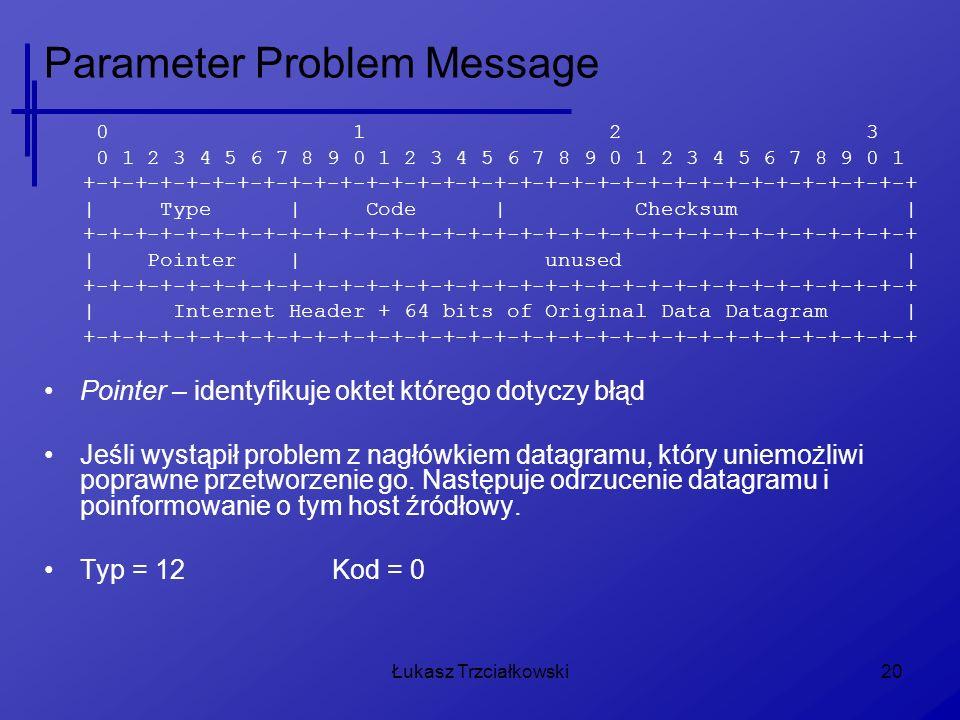 Łukasz Trzciałkowski20 Parameter Problem Message 0 1 2 3 0 1 2 3 4 5 6 7 8 9 0 1 2 3 4 5 6 7 8 9 0 1 2 3 4 5 6 7 8 9 0 1 +-+-+-+-+-+-+-+-+-+-+-+-+-+-+