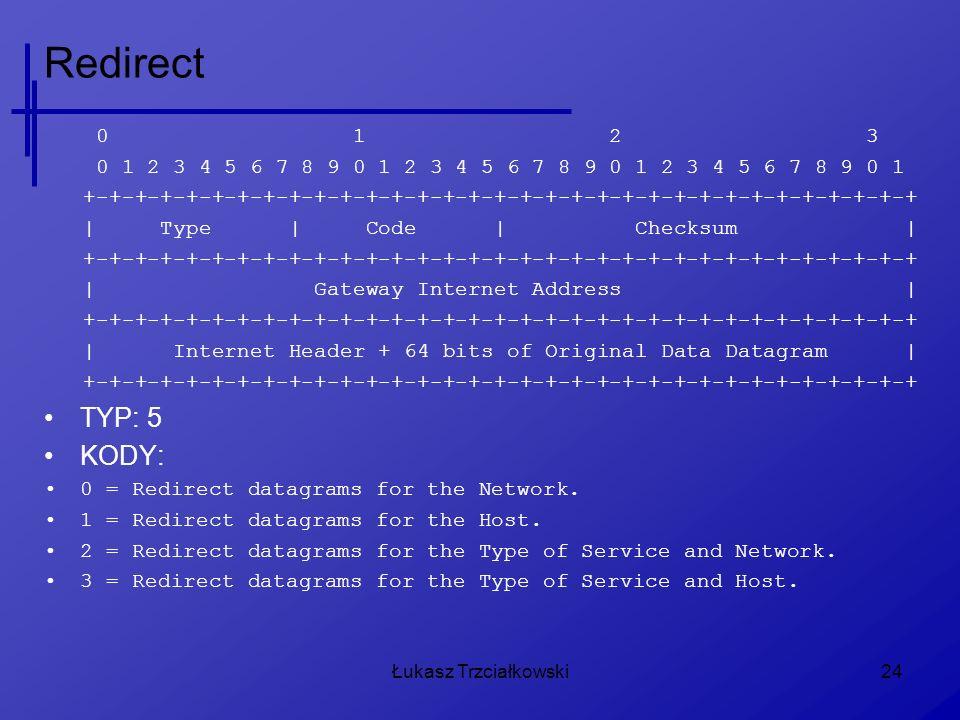 Łukasz Trzciałkowski24 Redirect 0 1 2 3 0 1 2 3 4 5 6 7 8 9 0 1 2 3 4 5 6 7 8 9 0 1 2 3 4 5 6 7 8 9 0 1 +-+-+-+-+-+-+-+-+-+-+-+-+-+-+-+-+-+-+-+-+-+-+-+-+-+-+-+-+-+-+-+-+ | Type | Code | Checksum | +-+-+-+-+-+-+-+-+-+-+-+-+-+-+-+-+-+-+-+-+-+-+-+-+-+-+-+-+-+-+-+-+ | Gateway Internet Address | +-+-+-+-+-+-+-+-+-+-+-+-+-+-+-+-+-+-+-+-+-+-+-+-+-+-+-+-+-+-+-+-+ | Internet Header + 64 bits of Original Data Datagram | +-+-+-+-+-+-+-+-+-+-+-+-+-+-+-+-+-+-+-+-+-+-+-+-+-+-+-+-+-+-+-+-+ TYP: 5 KODY: 0 = Redirect datagrams for the Network.