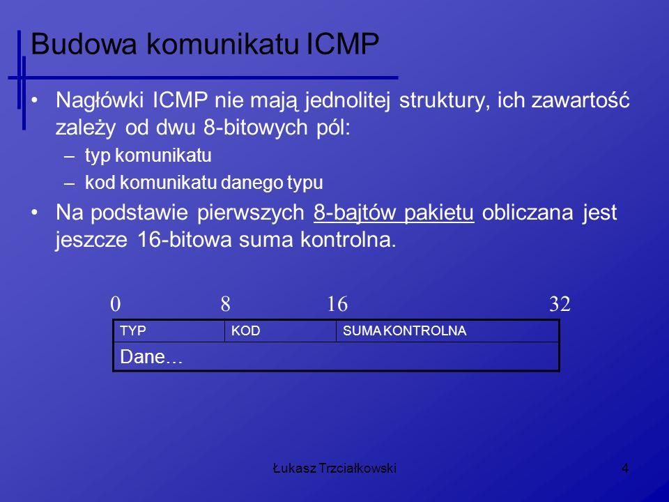 Łukasz Trzciałkowski5 Typy komunikatów ICMP (typ) PYTANIE / ODPOWIEDŹ Echo request/reply (8/0) Timestamp request/reply (13/14) Information request/reply (15/16) Address mask request/reply (17/18) Router solicitation/advertisement (10/9) BŁĘDY Destination Unreachable (3) Time exceeded (11) Parameter problem (12) Source Quench (4) Redirect (5)