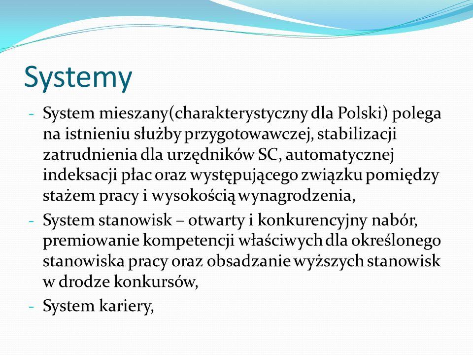 Systemy - System mieszany(charakterystyczny dla Polski) polega na istnieniu służby przygotowawczej, stabilizacji zatrudnienia dla urzędników SC, autom