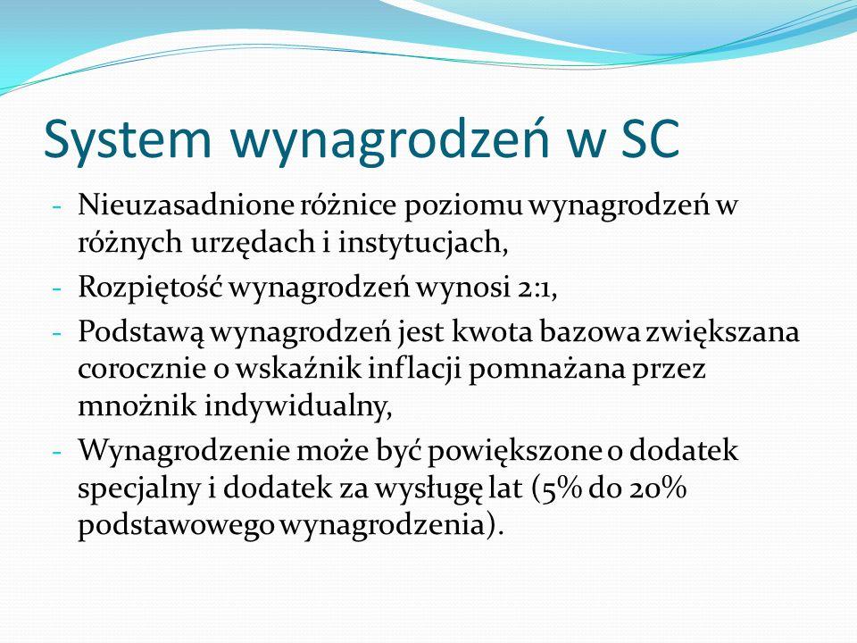 System wynagrodzeń w SC - Nieuzasadnione różnice poziomu wynagrodzeń w różnych urzędach i instytucjach, - Rozpiętość wynagrodzeń wynosi 2:1, - Podstaw