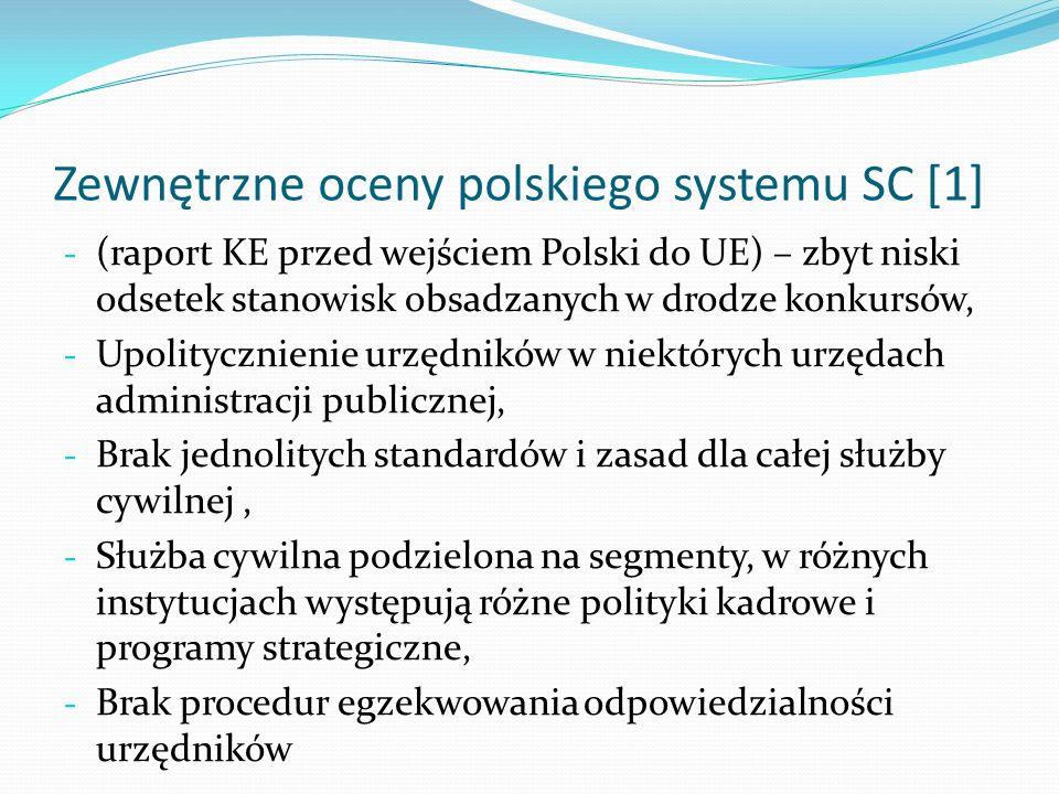 Zewnętrzne oceny polskiego systemu SC [1] - (raport KE przed wejściem Polski do UE) – zbyt niski odsetek stanowisk obsadzanych w drodze konkursów, - U
