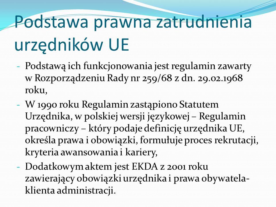 Podstawa prawna zatrudnienia urzędników UE - Podstawą ich funkcjonowania jest regulamin zawarty w Rozporządzeniu Rady nr 259/68 z dn. 29.02.1968 roku,