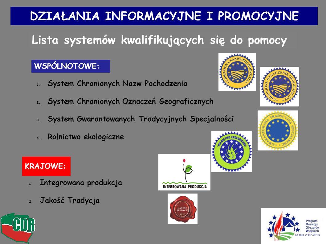 Lista systemów kwalifikujących się do pomocy WSPÓLNOTOWE: 1.