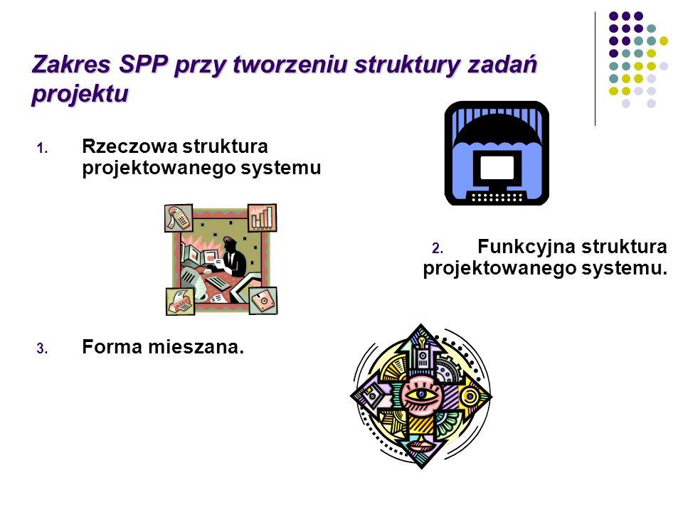 1. Rzeczowa struktura projektowanego systemu 2. Funkcyjna struktura projektowanego systemu. 3. Forma mieszana. Zakres SPP przy tworzeniu struktury zad