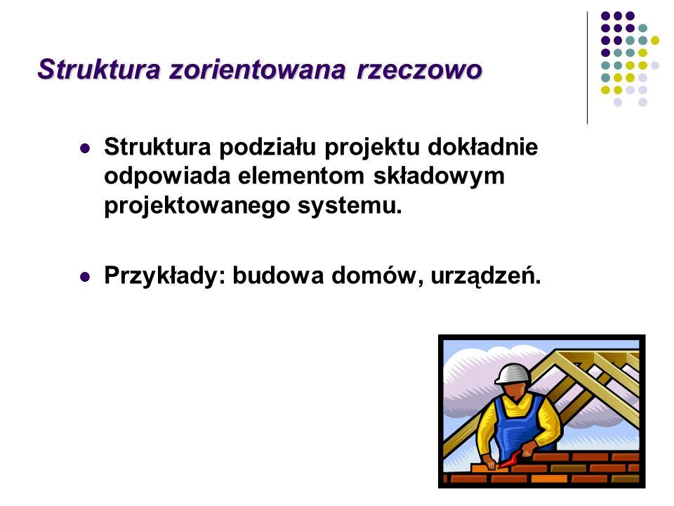 Struktura zorientowana rzeczowo Struktura podziału projektu dokładnie odpowiada elementom składowym projektowanego systemu. Przykłady: budowa domów, u