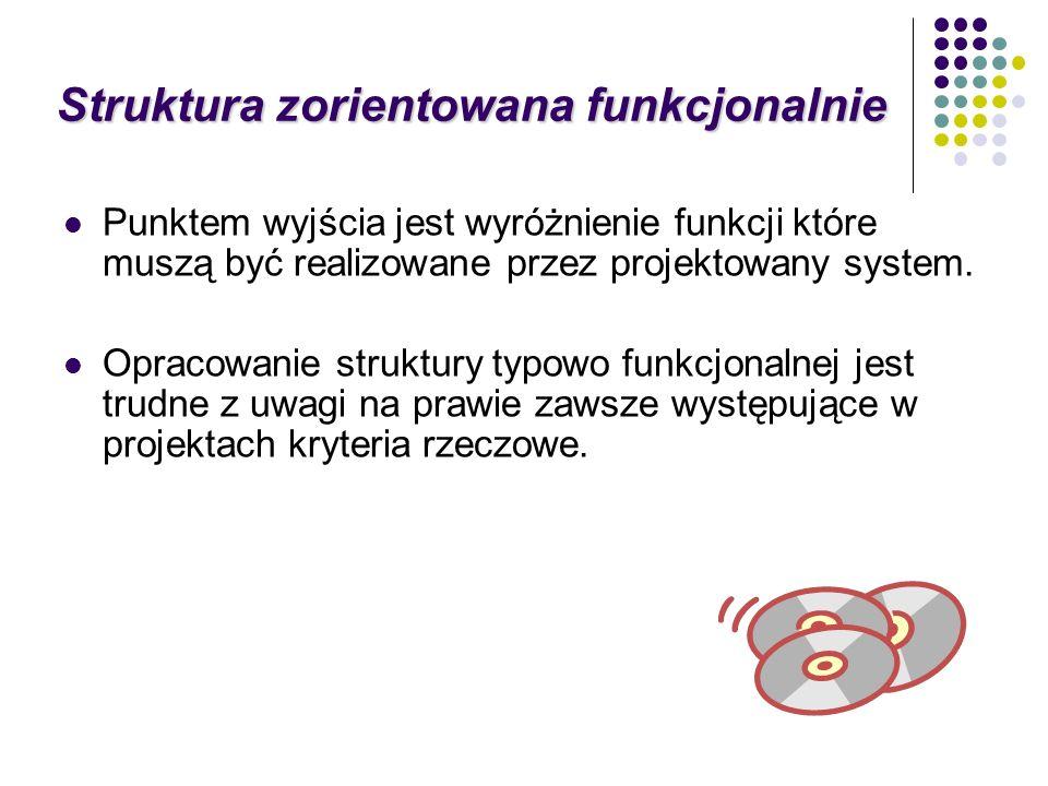 Struktura zorientowana funkcjonalnie Punktem wyjścia jest wyróżnienie funkcji które muszą być realizowane przez projektowany system. Opracowanie struk