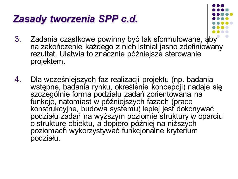 Zasady tworzenia SPP c.d. 3. Zadania cząstkowe powinny być tak sformułowane, aby na zakończenie każdego z nich istniał jasno zdefiniowany rezultat. Uł