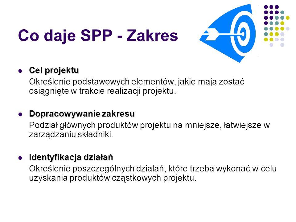Co daje SPP - Czas Określenie kolejności działań Określenie kolejności działań Ustalenie i opisanie logicznych zależności pomiędzy działaniami.