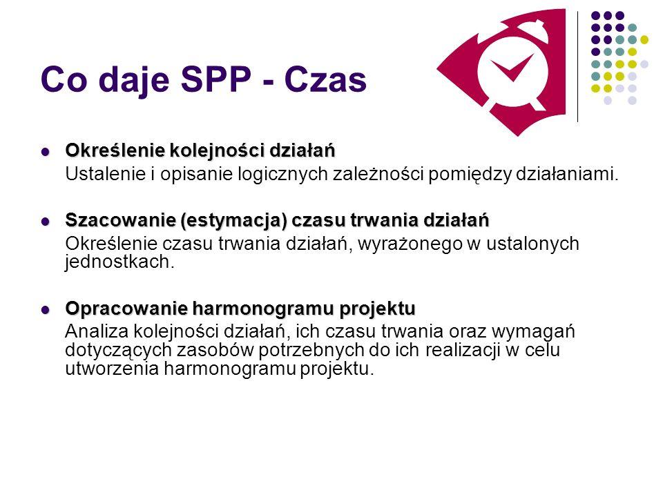 Co daje SPP - Czas Określenie kolejności działań Określenie kolejności działań Ustalenie i opisanie logicznych zależności pomiędzy działaniami. Szacow