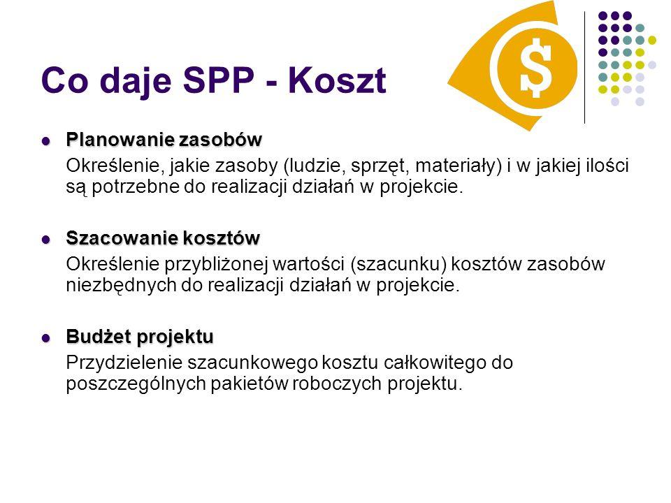 Co daje SPP - Koszt Planowanie zasobów Planowanie zasobów Określenie, jakie zasoby (ludzie, sprzęt, materiały) i w jakiej ilości są potrzebne do reali