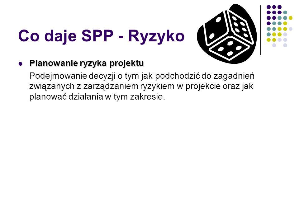 SPP – Przykład struktury zorientowanej rzeczowo