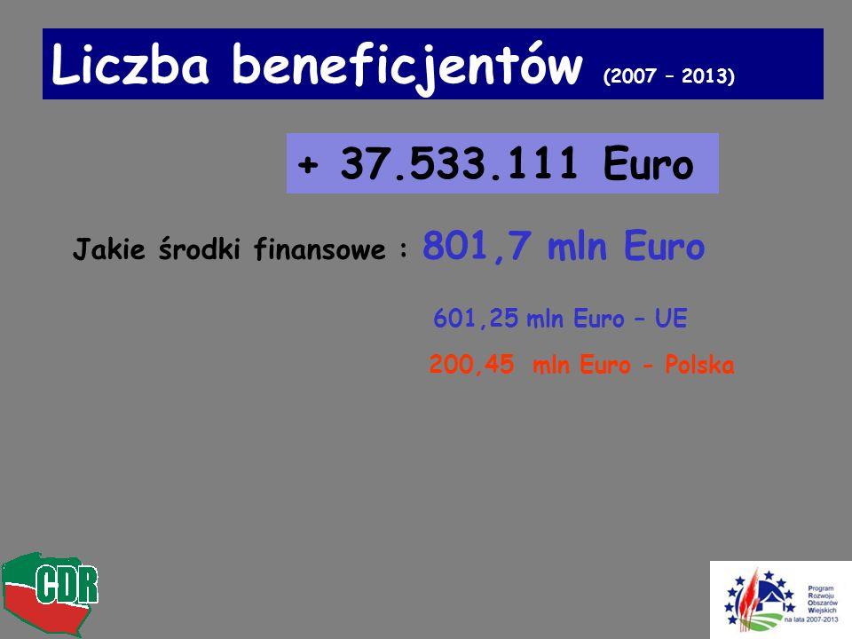 Liczba beneficjentów (2007 – 2013) Jakie środki finansowe : 801,7 mln Euro 601,25 mln Euro – UE 200,45 mln Euro - Polska + 37.533.111 Euro